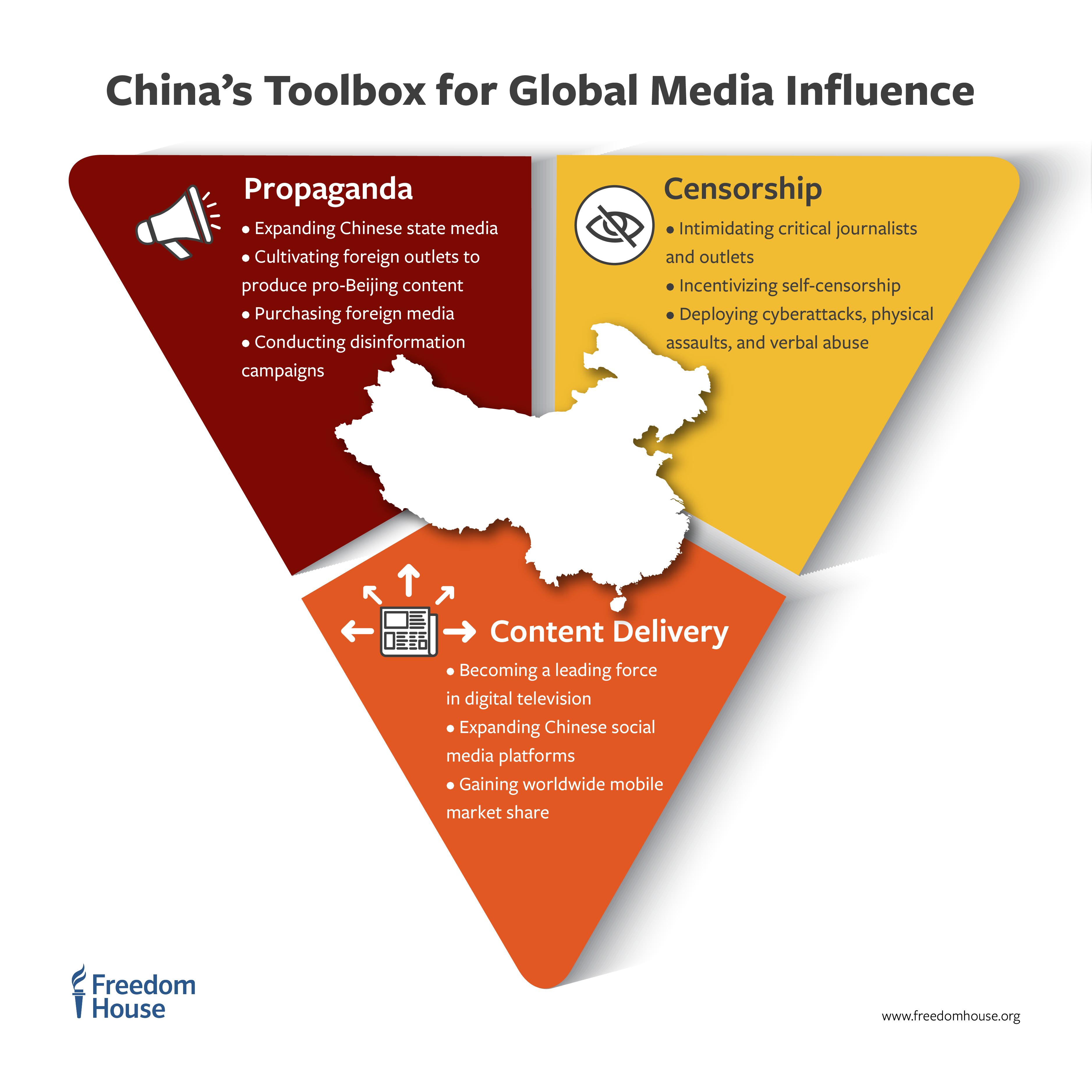 Beijing's Global Megaphone | Freedom House