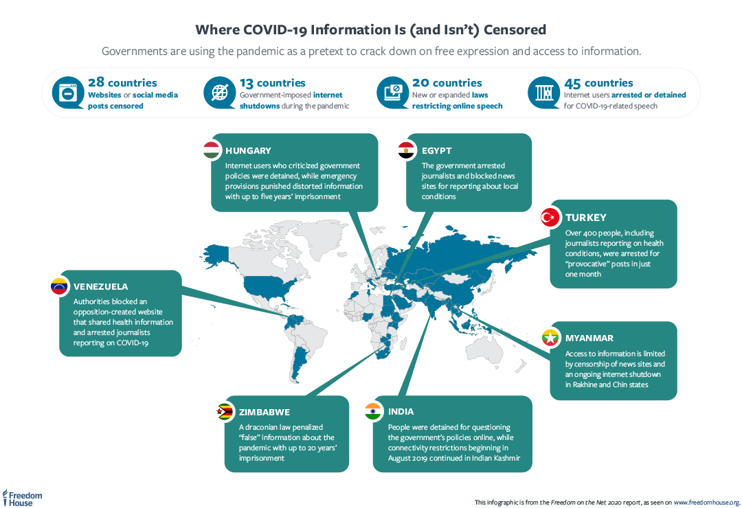 Information Isolation Censoring The Covid 19 Outbreak Freedom House