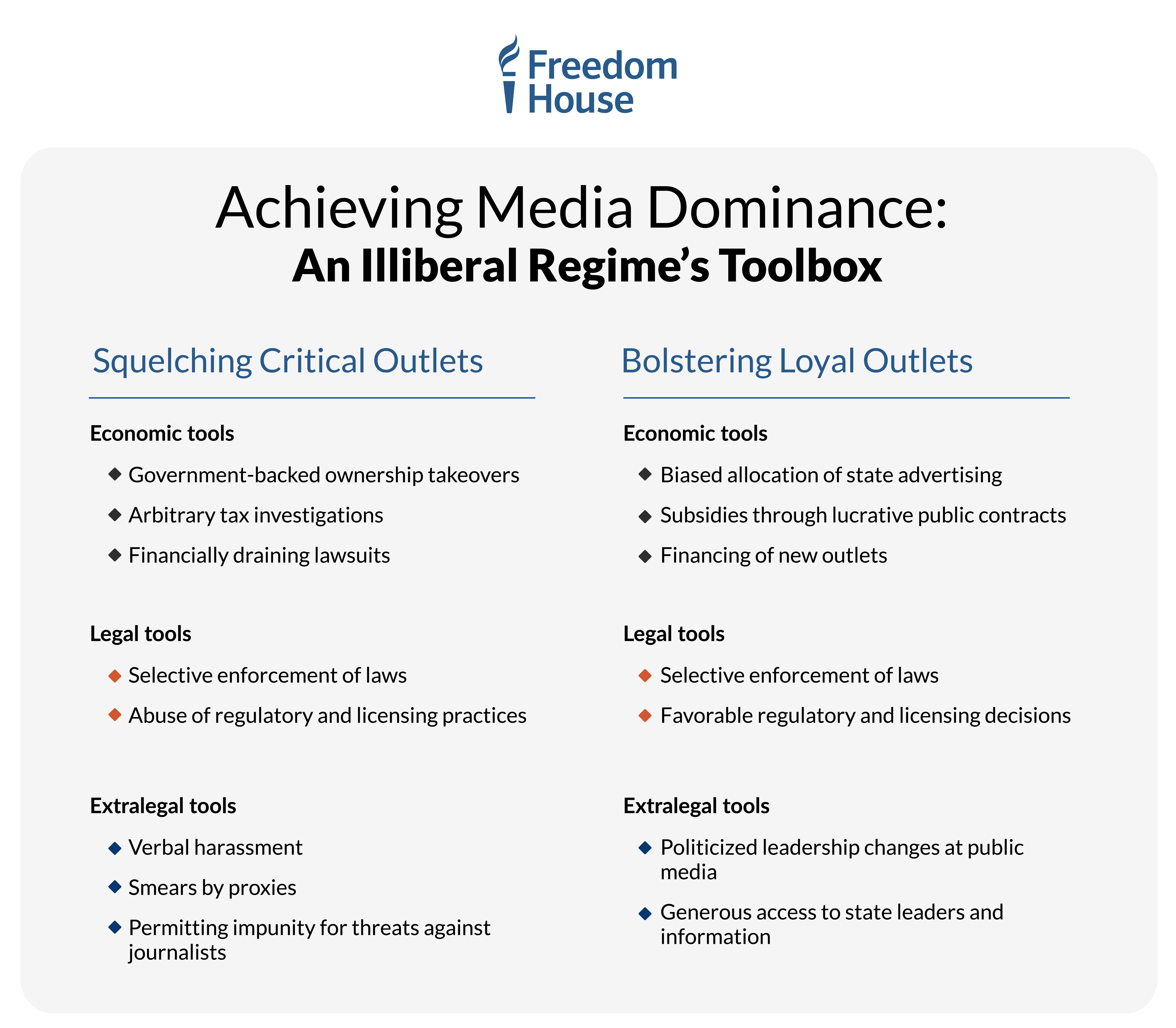freedom and the media  a downward spiral  freedom house download jpg