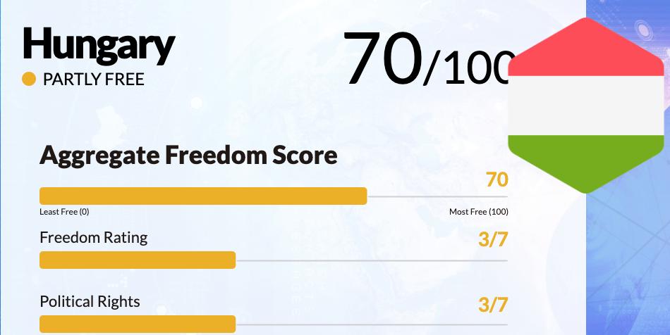 100 gratis iranian dating site