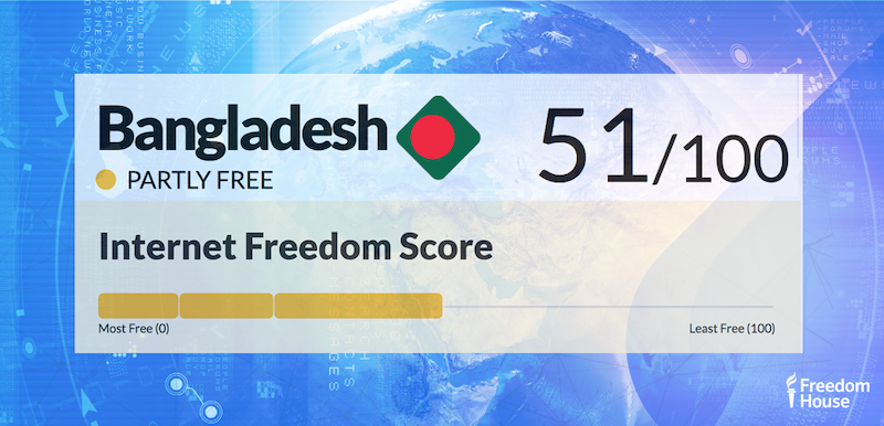 Bangladesh Country Report | Freedom on the Net 2018