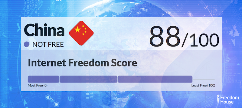 China Country Report | Freedom on the Net 2018