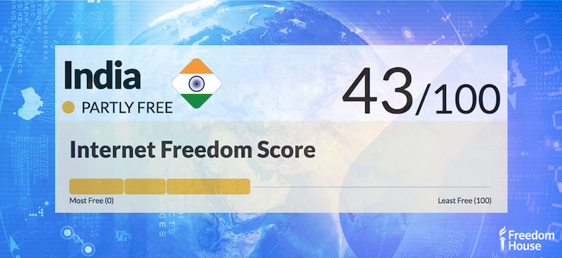 India Country Report   Freedom on the Net 2018
