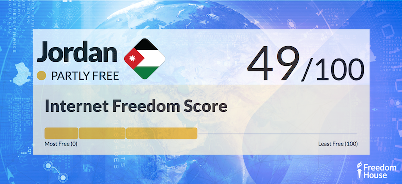 Jordan Country Report | Freedom on the Net 2018