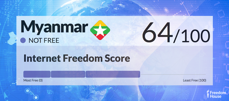 Myanmar Country Report | Freedom on the Net 2018