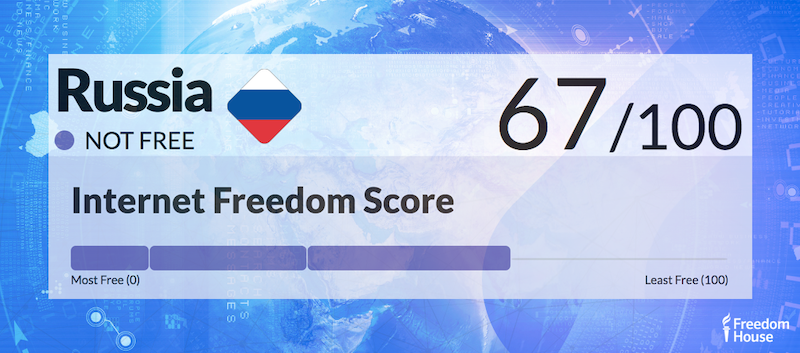 Russia Country Report   Freedom on the Net 2018
