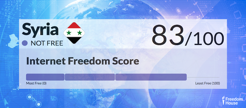 Syria Country Report | Freedom on the Net 2018