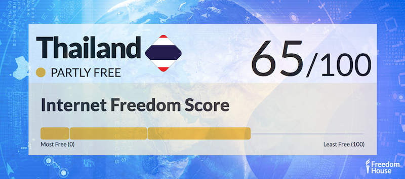 Thailand Country Report | Freedom on the Net 2018