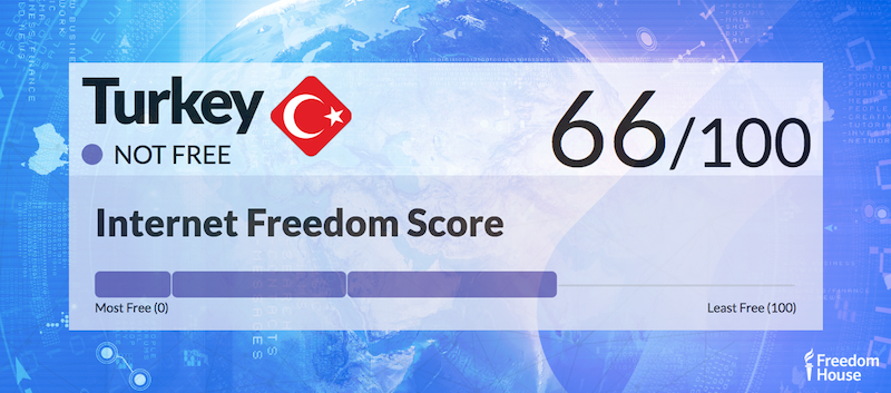 Turkey Country Report | Freedom on the Net 2018