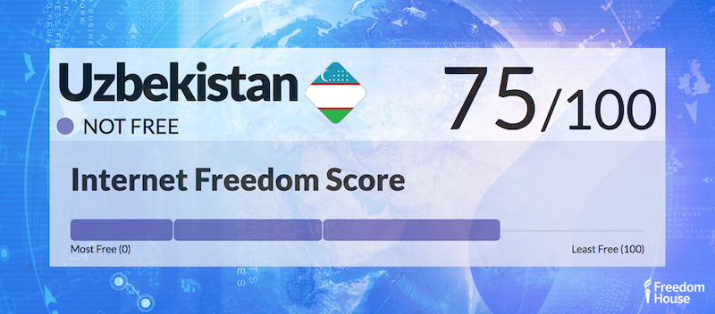 Uzbekistan Country Report   Freedom on the Net 2018