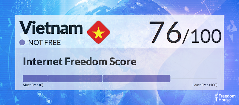 Vietnam Country Report | Freedom on the Net 2018