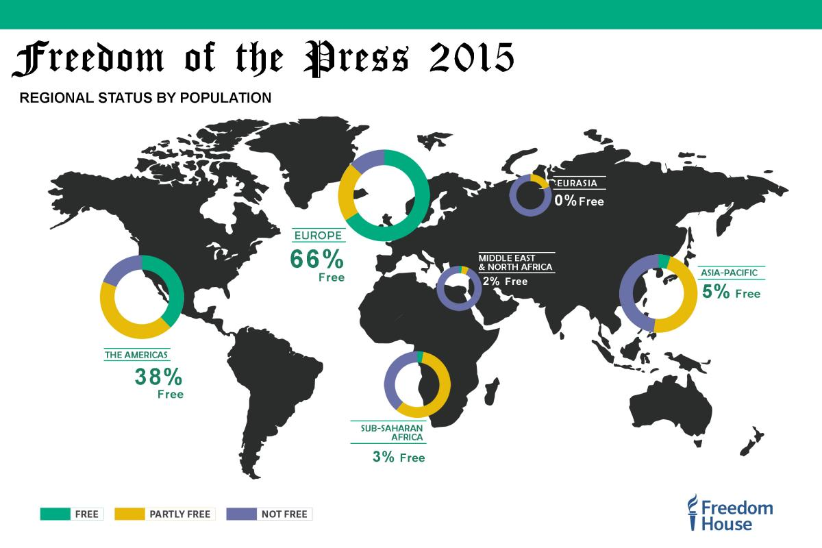 freedom of the press 2015 regional map of press freedom