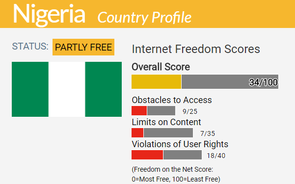 Nigeria Country Report | Freedom on the Net 2017