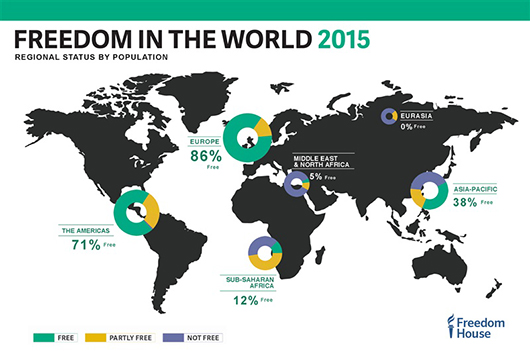 Freedom in the world 2015 freedom house download the 2015 maps gumiabroncs Images