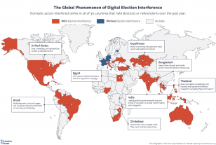FOTN 2019 - The Global Phenomenon of Digital Election Interference