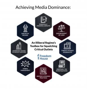 FATM 2019 Achieving Media Dominance