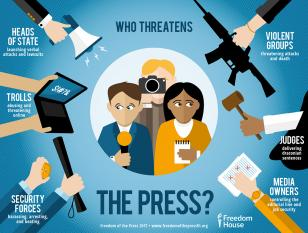 Who Threatens the Press Inforgraphic