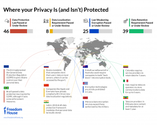 where your privacy is and isn't protected