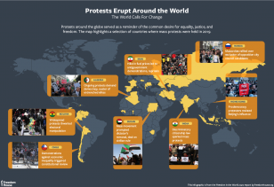 Freedom in the World 2020 protests erupt around the globe