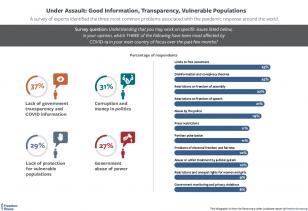 Under Assault Good information, transparency, vulnerable populations
