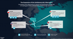 The Expansion of the Antidemocratic Alternative map: Incumbents and ruling parties in Central and Southeastern Europe are corrupting governance and spreading antidemocratic practices