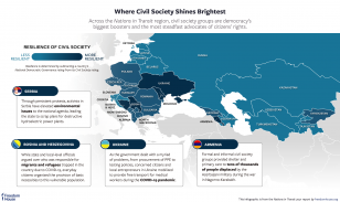 Where Civil Society Shines the Brightest: Across the Nations in Transit region civil society groups are democracy's biggest boosters and most steadfast advocates of citizens' rights