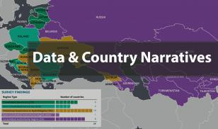 NIT 2020 data and country narratives promotional image
